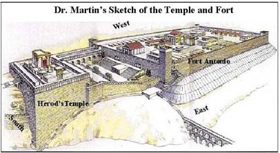 The Real Site of Herod\'s Temple in Jerusalem